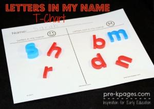 nomes- letras que tem no meu nome e que não tem